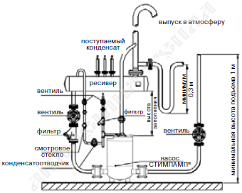 график ппр теплообменника